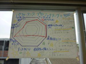 リーダーシップ研修1